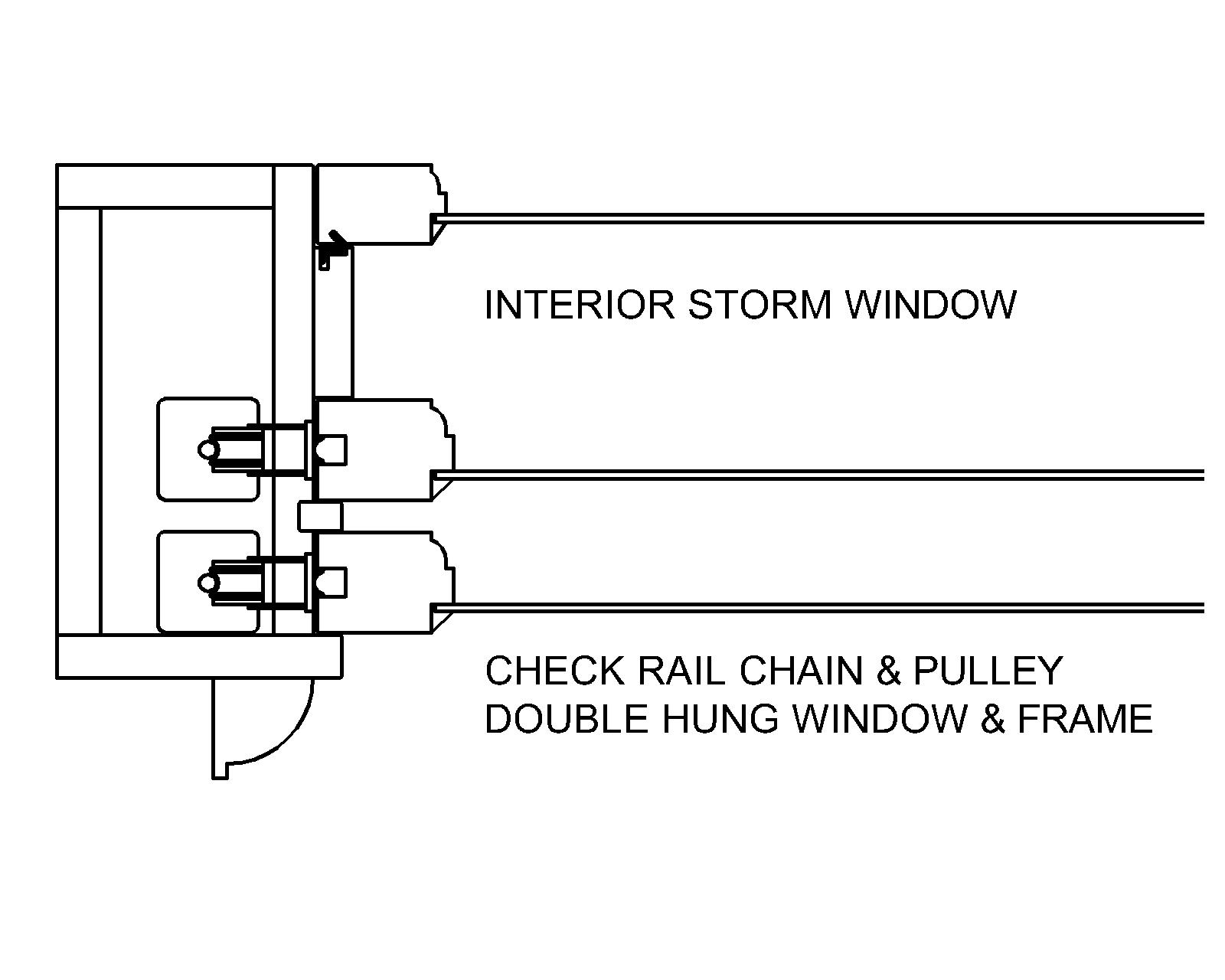 Interior Window Winnipeg